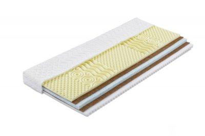 Jak vybrat nejlevnější matraci